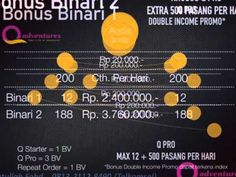 Bisnis Mlm Modal Kecil Untung Besar,  Murah Dan Mudah, Bisnis Mlm No 1 Di Dunia No 1 Di Indonesia.  Bisnis Mlm Binary Terbaru yang Terpercaya, Paling Bagus Di Indonesia,  Paling Menguntungkan, Bisnis Mlm Pemutih Wajah,  Produk Kecantikan, sangat cocok dijalankan oleh Ibu Rumah Tangga untuk Mahasiswa offline ataupun Via Internet  Via Online,  Bisnis Mlm yang Bagus yang cepat menghasilkan Uang halal, Bisnis Mlm Yang Lagi Booming