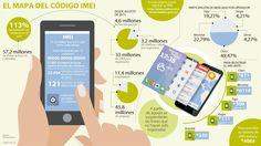 Esto es lo que debe conocer del código Imei de celulares Maps, Getting To Know