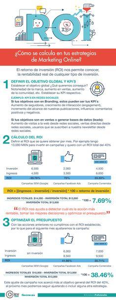 Calcular el Retorno a la Inversión (ROI) en campañas digitales. #Infografia #MarketingDigital #ROI #CampañasDigitales #TheCrew #AgenciaDePublicidad