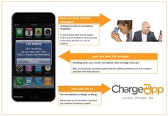 Having battery problems? Check out ChargeApp