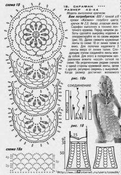 Irish crochet &: Сарафанчик ленточным кружевом