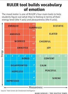 Bellevue schools teach emotional smarts to help boost academic success