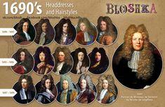 Men's Headdresses Century on Behance 17th Century Fashion, 16th Century, Historical Hairstyles, Big Hair Bows, Baroque Fashion, Portrait, Fashion History, Headdress, Style Guides