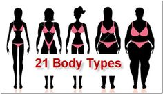 76 Best Body Types images in 2016 | Body types, Body shapes