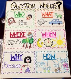 If you don't already use them in your classroom, you're going to love using these next school year. Anchor charts are great tools for teaching any subject!
