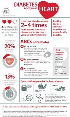 Diabetes and heart attack. What is the link between diabetes and heart disease? Free diabetes and your heart information sheet. Diabetes Awareness, Gestational Diabetes, Sugar Diabetes, Prevent Diabetes, Diabetes Facts, Diabetes Month, Diabetes Mellitus, Diabetes Tattoo, Useful Life Hacks