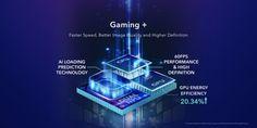 Honor al MWC 2019 porta il gaming mobile ad un nuovo livello Pr Newswire, Tech News, High Definition, Smartphone, Games, Indian Music, Dire, Android, Image