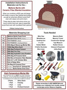 Step-by-Step Instructions on How to Build a Wood Fired Brick Pizza Oven using Locally Purchased Oven Construction Materials.