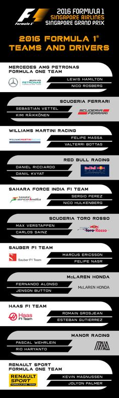 Presenting the complete 2016 Formula 1 Team and Driver line-up.