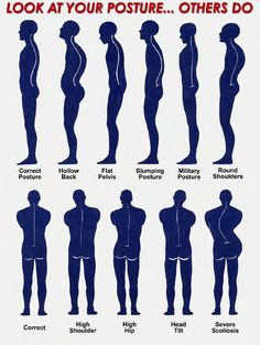 Look at your posture!