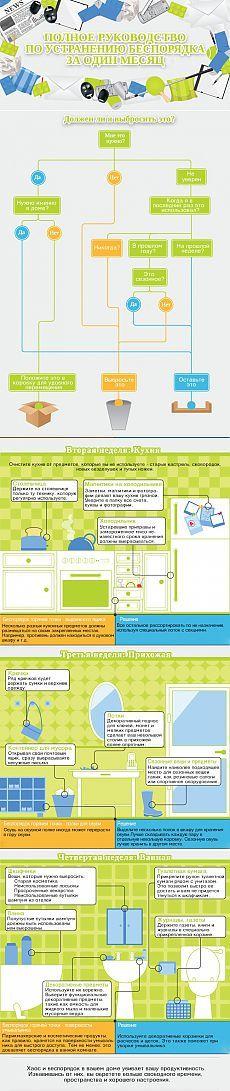 Как поддерживать идеальный порядок (инфографика) / Организованное хранение / ВТОРАЯ УЛИЦА