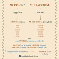 Learning Italian Through Vocabulary Italian Verbs, Italian Grammar, Italian Vocabulary, Italian Phrases, Italian Language, Korean Language, Japanese Language, Italian Lessons, French Lessons
