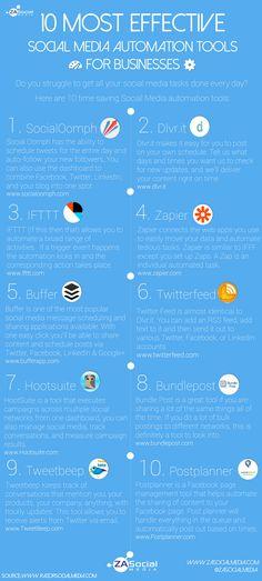 Hola: Una infografía con 10 herramientas efectivas para automatizar Redes Sociales. Vía Un saludo