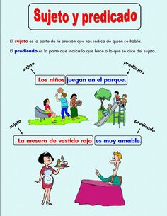 Free Items - The Learning Patio Spanish Classroom Activities, Bilingual Classroom, Bilingual Education, Classroom Language, Spanish Grammar, Spanish Teacher, Teaching Spanish, Spanish Lesson Plans, Spanish Lessons