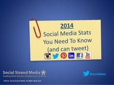 Social Media Stats 2014 by Social Strand Media via slideshare