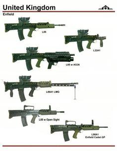 Armamento hecho en Inglaterra