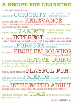 Childhood101 - A Recipe for Learning Printable