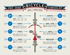 cadenced:   Pre-ride bicycle checklist from Good and Aaron...