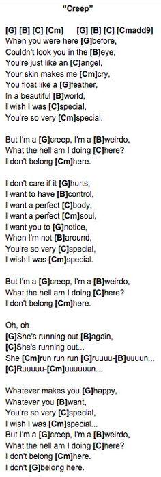 Wagon Wheel Ukulele Chords Google Search Lyrics Music