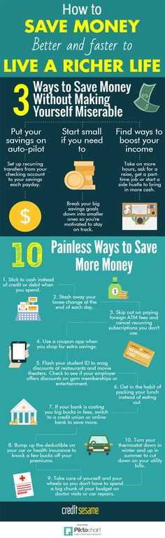 If saving more is one of your goals but you haven't been able to make much progress, don't panic. Having a plan is the first step for getting your savings on the right track. To help you along the way, Credit Sesame has put together a comprehensive guide on everything you need to know to have a more financially rewarding life.