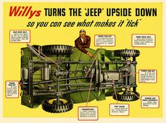 """1946 #Jeep """"How it Works"""" ad"""