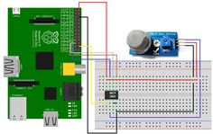 MQ-2 smoke sensor circuit with Raspberry Pi