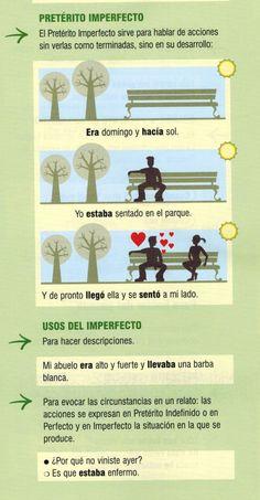 Tiempos verbales: clases de lengua en Murcia con ejemplos; Pretérito imperfecto