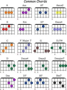 Education Discover How To Learn Guitar For Beginners Music Theory Guitar Guitar Chords For Songs Guitar Sheet Music Music Chords Guitar Chord Chart Beginner Guitar Chords Guitar Tips Learn Guitar Beginner Guitar Solo Acoustic Guitar Chords, Music Theory Guitar, Guitar Chords And Lyrics, Guitar Chords Beginner, Easy Guitar Songs, Guitar Chords For Songs, Guitar Sheet Music, Ukulele Chords, Guitar For Beginners