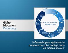 3 conseils pour optimiser la présence de votre collège dans les medias sociaux