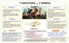7 ΣΦΡΑΓΙΔΕΣ KAI 7 ΣΗΜΕΙΑ Revelation