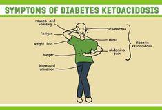 Here is the complete guide on Diabetic Ketoacidosis - DKA , causes of DKA , symptoms and treatment of Diabetic Ketoacidosis . Low Blood Sugar Symptoms, High Blood Sugar Causes, Blood Sugar Test, Lower Blood Sugar Naturally, Reduce Blood Sugar, Diabetes Diet, How To Control Sugar, Recipes