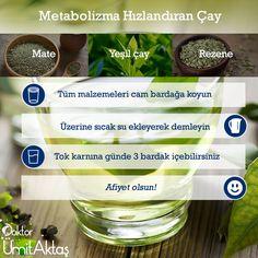 Metabolizma Hızlandıran Çay - Dr. Ümit Aktaş