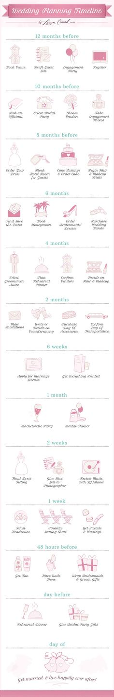 "wedding timeline. Some of this I definitely won't do, like engagement party and ""hair & makeup trials?"" But still an okay timeline for the more important stuff."