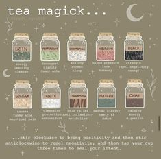 Jar Spells, Wiccan Spells, Magick, Wiccan Altar, Magic Spells, Witch Spell Book, Witchcraft Spell Books, Green Witchcraft, Witchcraft Herbs