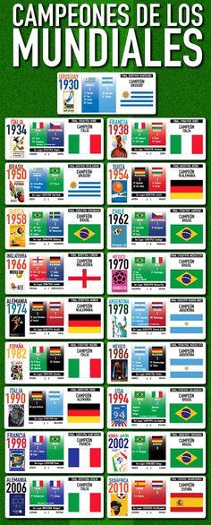 Campeones Mundiales