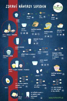 Vyskúšaj nahradiť niektoré suroviny v kuchyni a vytvor si vďaka nim zdravšie a diétnejšie jedlá. Stevia, Fitness, Recipes, Recipies, Ripped Recipes, Cooking Recipes, Medical Prescription, Recipe