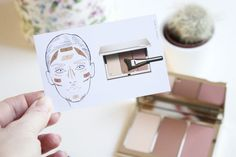 Clarins Face Contouring Palette drawing by Marie Perron