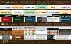 History of Typography - Toronto Subway, Page 3 Toronto Subway, History Of Typography, Dream Vacations, Architecture Design, Stuff To Do, Canada, My Love, Stove, Fonts