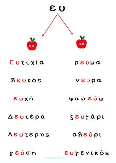 Picture Bulgarian Language, Learn Greek, Greek Alphabet, Greek Language, School Staff, Home Schooling, How To Stay Motivated, Primary School, Speech Therapy