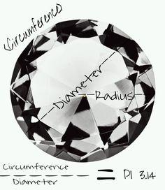 Circumference of a Diamond #PI