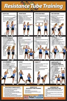 Invaluable image in printable resistance band exercises