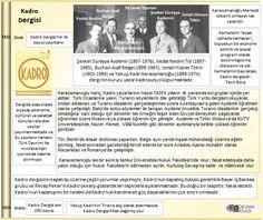 Okuma Atlası: M.K.Atatürk Dönemi Teaching History, Blog, Historia, Blogging
