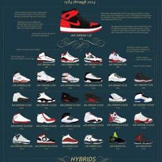See the Air Jordan evolve before your very eyes, and learn a thing or two about the brand and Michael's opinions on it.