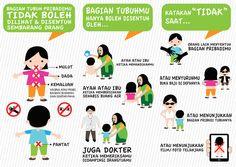 Pencegahan Kejahatan Seksual pada Anak - jagaddhita.org jagaddhita.org