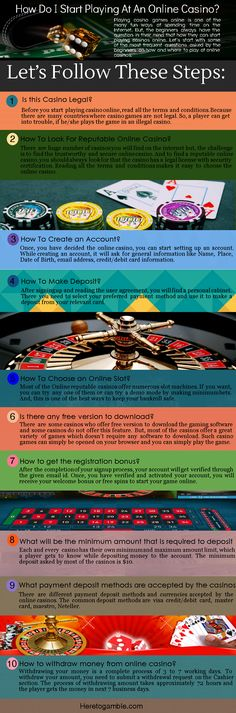 This #infographic is representing the most frequent questions asked by the beginners on how and where to play at online #casinos.