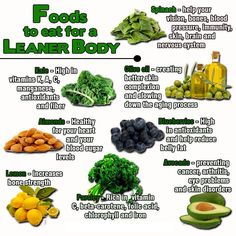 "Certain Foods that ""KILL"" Belly Fat and Others that ""CAUSE"" Belly Fat: Here are 15 Foods that will Flatten that Bulge"