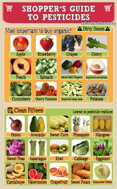 Shopper's Guide To Pesticides ►► http://www.herbs-info.com/blog/shoppers-guide-to-pesticides/?i=p