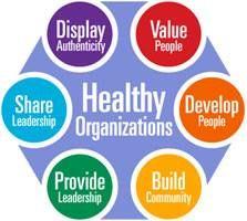 Healthy Organizational Culture.