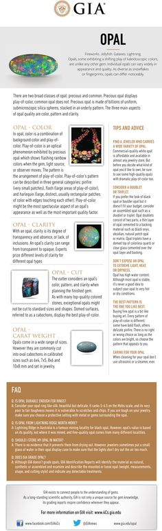 Opal Buying Guide. GIA (111214)