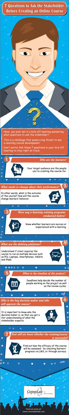 E-learning Development - 7 Questions to Ask The Stakeholder [Infographic]